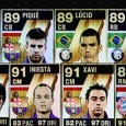 Best FIFA Ultimate team resources What is FIFA Ultimate Team? Ultimate Team secrets Ultimate Team player prices FIFA UT Players […]