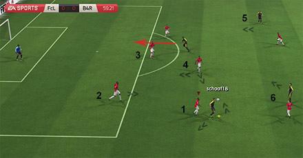 Defending FIFA16
