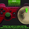 FIFA shooting tutorial. How to shoot in FIFA Shooting across the keeper, long shots, finesse shots on the edge of […]