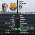 Best defenders FIFA13