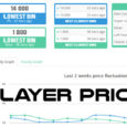 FUT Player prices FUT Player prices now updated with the amazing FUTBIN.com player prices. Make sure you follow @FUTBIN and […]