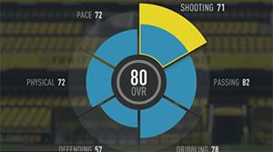 fifa17-pro-club-traits